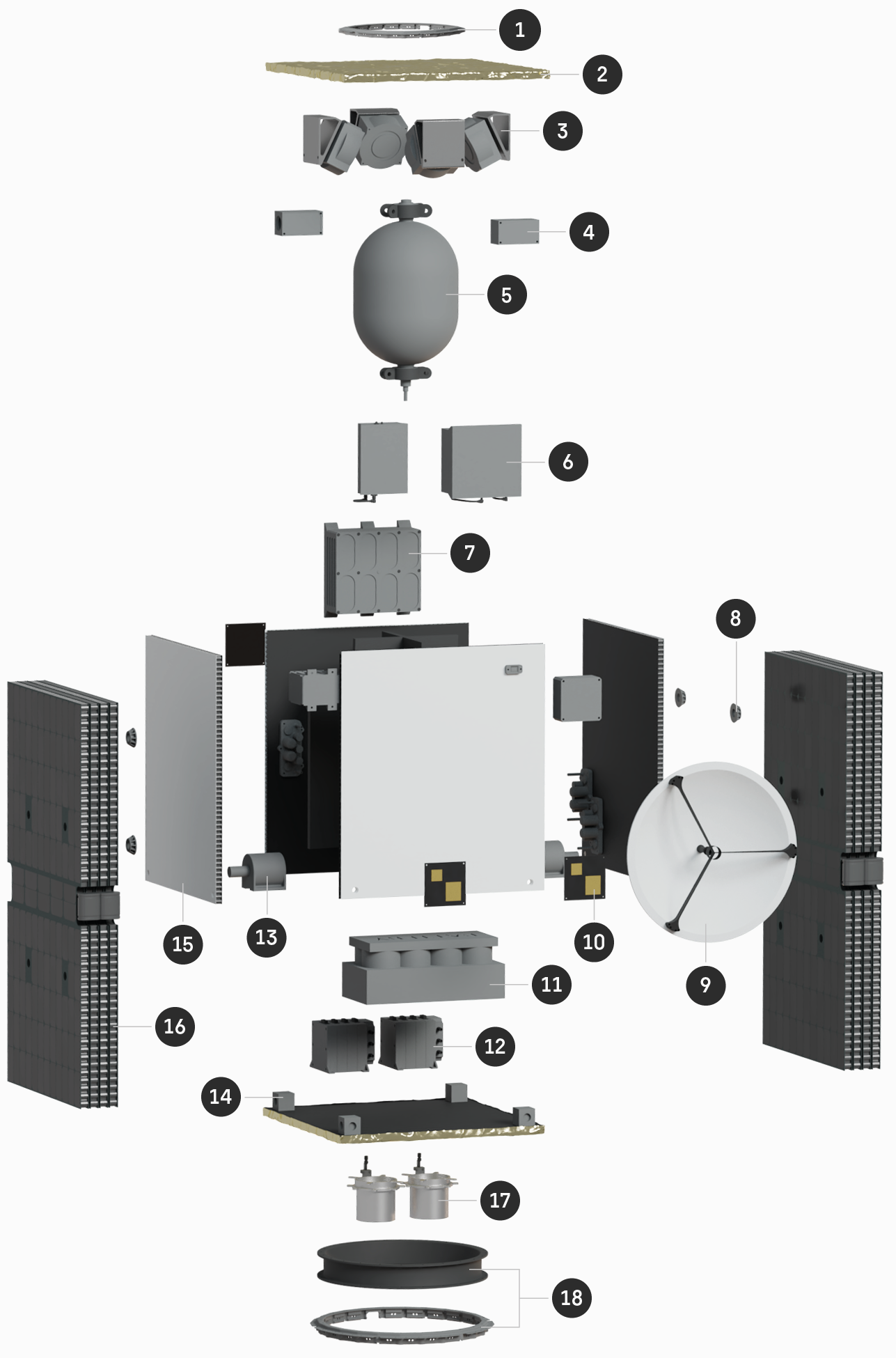 An exploding render of all main subsystems of the ESKIMO satellite, depicting the accommodation and size of certain systems in relation to the whole satellite body.